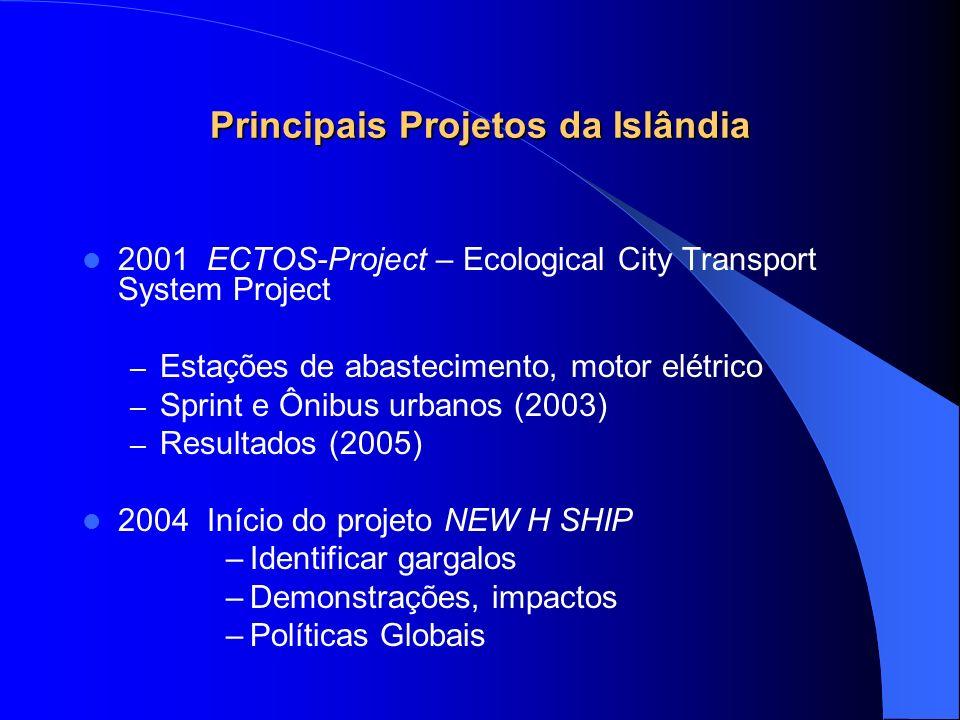 Principais Projetos da Islândia 2001 ECTOS-Project – Ecological City Transport System Project – Estações de abastecimento, motor elétrico – Sprint e Ô