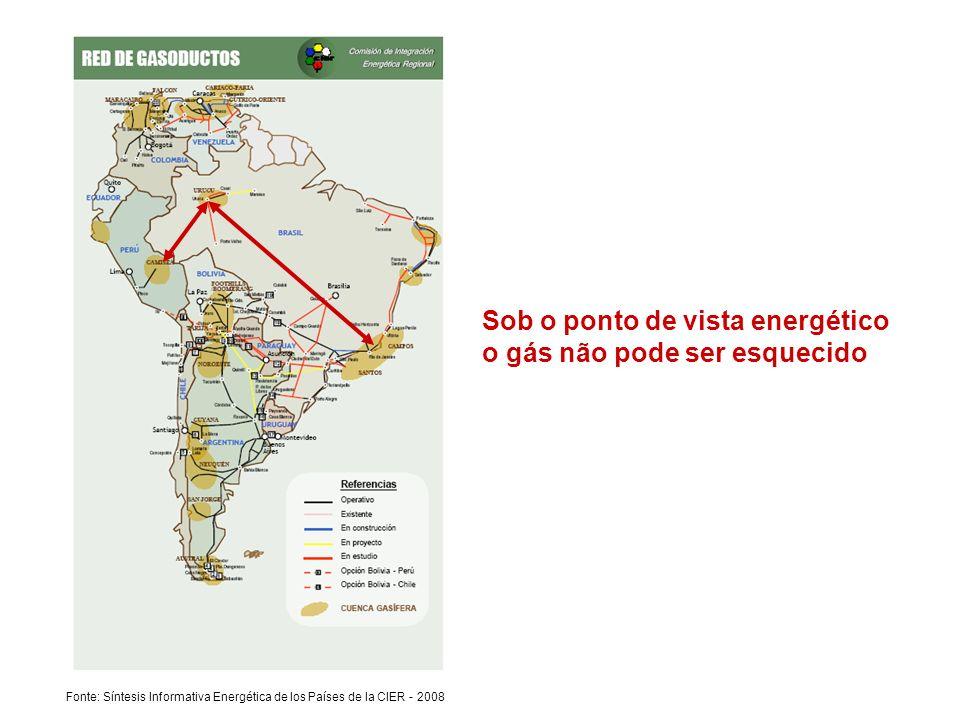 Fonte: Síntesis Informativa Energética de los Países de la CIER - 2008 Sob o ponto de vista energético o gás não pode ser esquecido