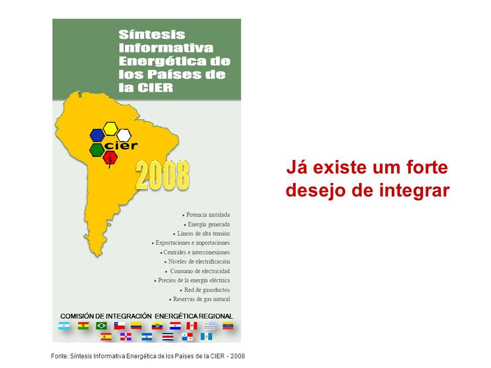 Fonte: Síntesis Informativa Energética de los Países de la CIER - 2008 Já existe um forte desejo de integrar
