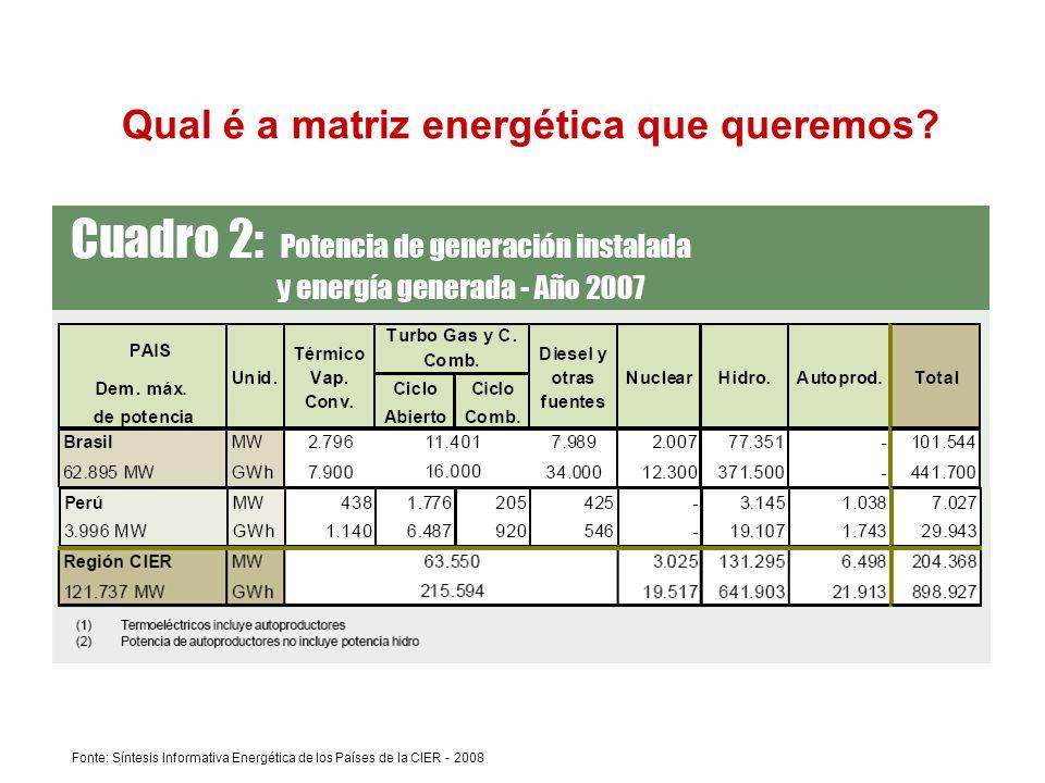 Qual é a matriz energética que queremos?