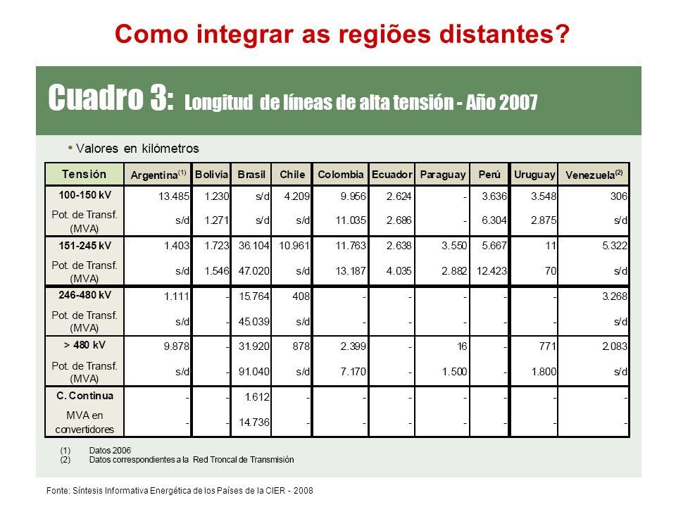 Fonte: Síntesis Informativa Energética de los Países de la CIER - 2008 Como integrar as regiões distantes?