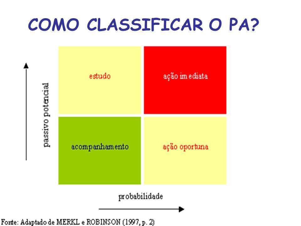 4 COMO CLASSIFICAR O PA?