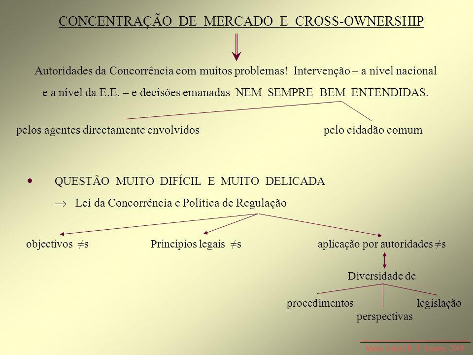 CONCENTRAÇÃO DE MERCADO E CROSS-OWNERSHIP Autoridades da Concorrência com muitos problemas! Intervenção – a nível nacional e a nível da E.E. – e decis