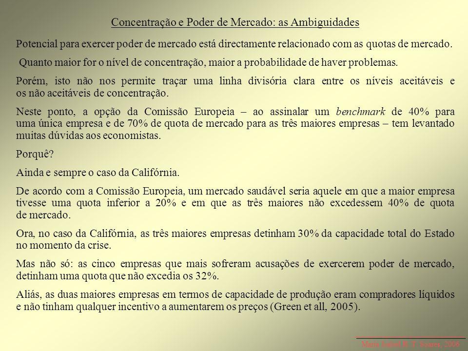 Maria Isabel R. T. Soares, 2006 Concentração e Poder de Mercado: as Ambiguidades Potencial para exercer poder de mercado está directamente relacionado