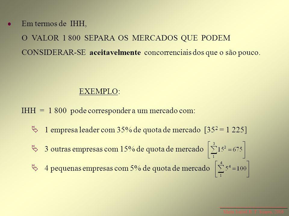 Maria Isabel R. T. Soares, 2006 Em termos de IHH, O VALOR 1 800 SEPARA OS MERCADOS QUE PODEM CONSIDERAR-SE aceitavelmente concorrenciais dos que o são