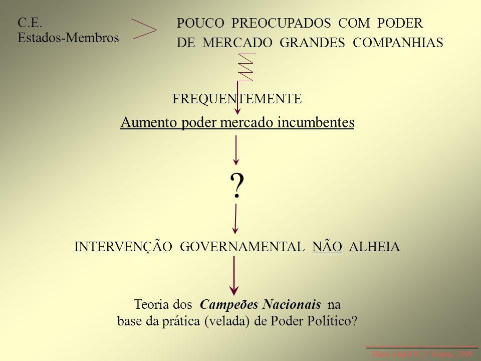 C.E. Estados-Membros Maria Isabel R. T. Soares, 2006 FREQUENTEMENTE Aumento poder mercado incumbentes ? INTERVENÇÃO GOVERNAMENTAL NÃO ALHEIA Teoria do