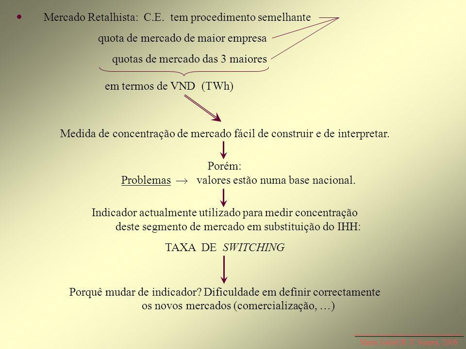 Mercado Retalhista: C.E. tem procedimento semelhante Medida de concentração de mercado fácil de construir e de interpretar. Porém: Problemas valores e