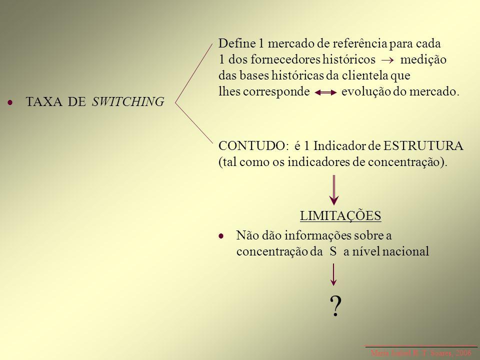 Maria Isabel R. T. Soares, 2006 TAXA DE SWITCHING Define 1 mercado de referência para cada 1 dos fornecedores históricos medição das bases históricas