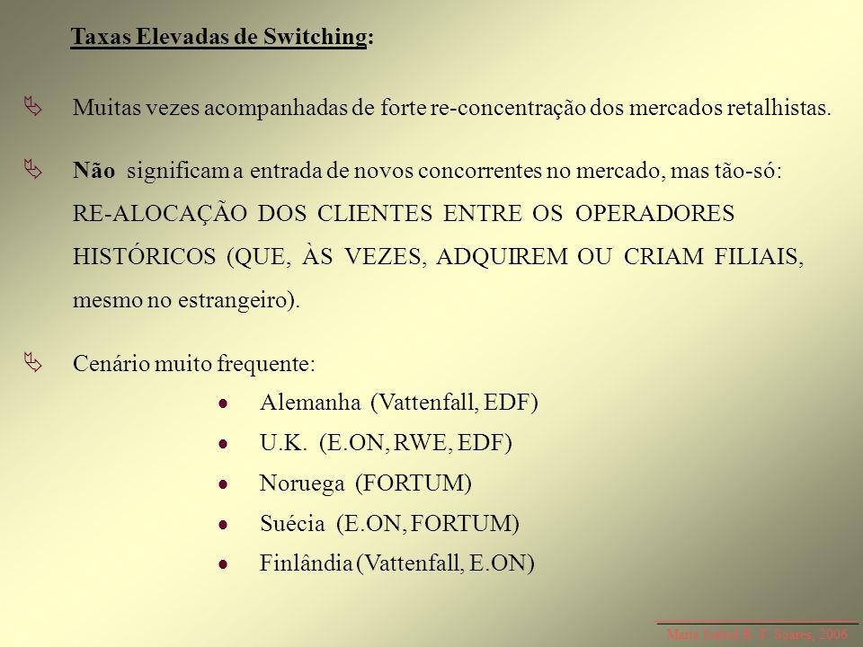 Taxas Elevadas de Switching: Maria Isabel R. T. Soares, 2006 Muitas vezes acompanhadas de forte re-concentração dos mercados retalhistas. Não signific