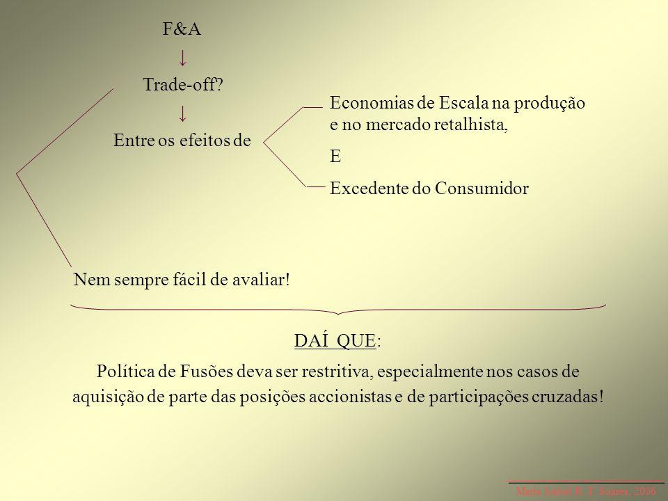 Maria Isabel R. T. Soares, 2006 F&A Trade-off? Entre os efeitos de Nem sempre fácil de avaliar! Economias de Escala na produção e no mercado retalhist