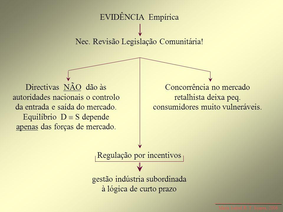 Maria Isabel R. T. Soares, 2006 EVIDÊNCIA Empírica Nec. Revisão Legislação Comunitária! Directivas NÃO dão às autoridades nacionais o controlo da entr