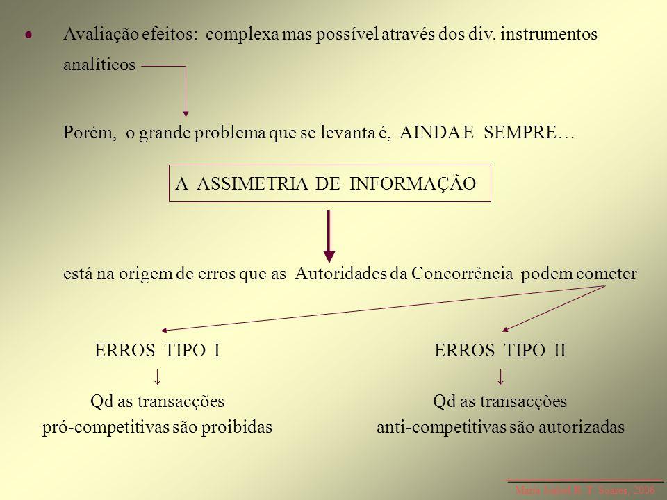 Maria Isabel R. T. Soares, 2006 Avaliação efeitos: complexa mas possível através dos div. instrumentos analíticos Porém, o grande problema que se leva