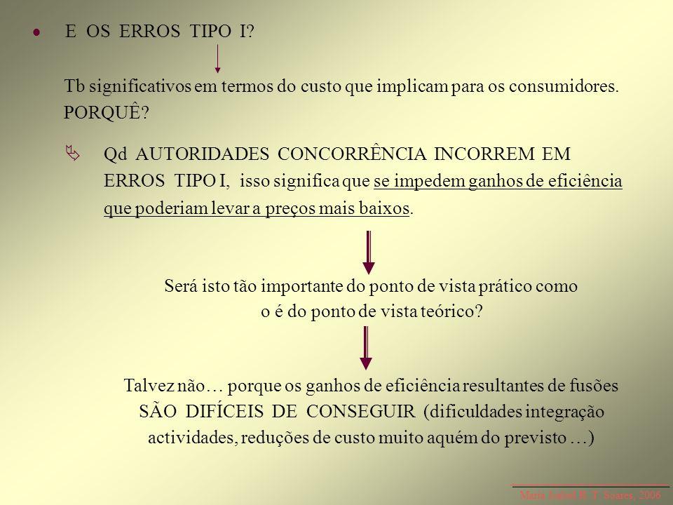 Maria Isabel R. T. Soares, 2006 E OS ERROS TIPO I? Tb significativos em termos do custo que implicam para os consumidores. PORQUÊ? Qd AUTORIDADES CONC
