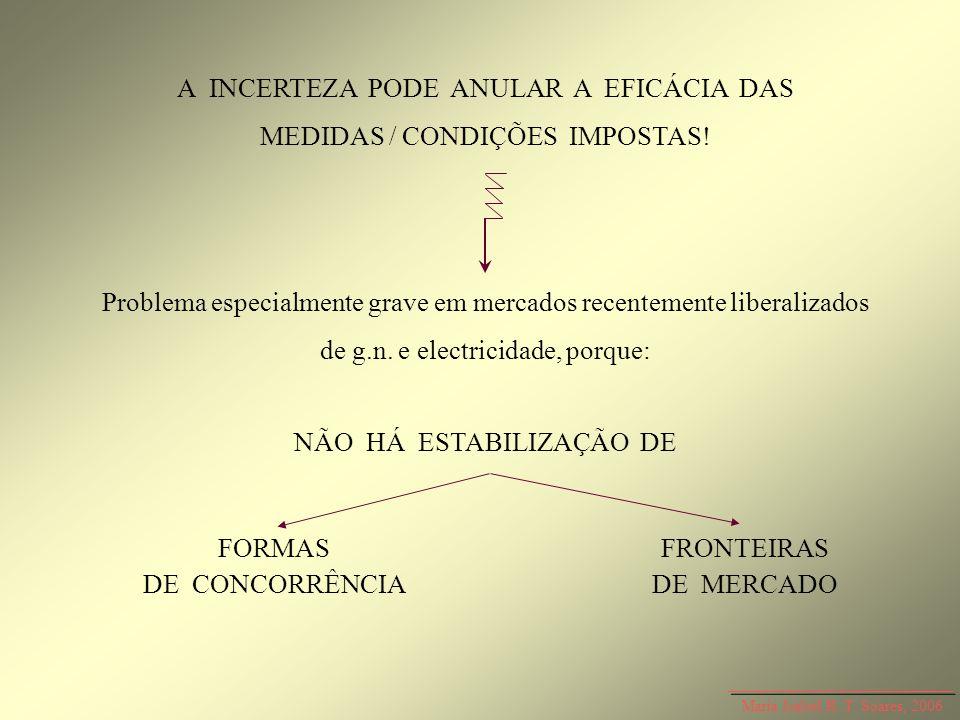 Maria Isabel R. T. Soares, 2006 A INCERTEZA PODE ANULAR A EFICÁCIA DAS MEDIDAS / CONDIÇÕES IMPOSTAS! Problema especialmente grave em mercados recentem