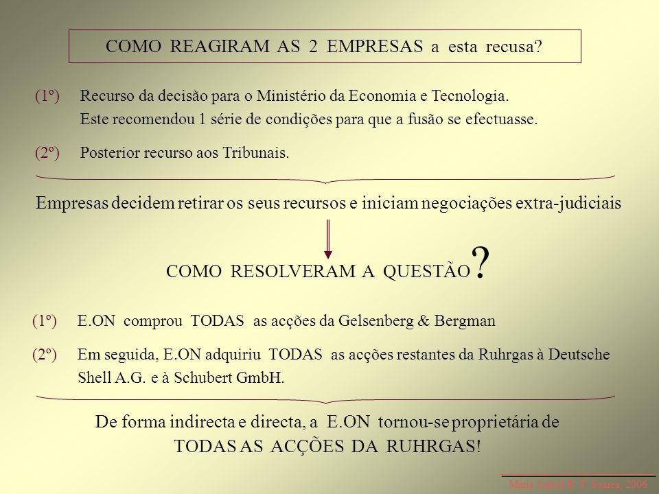 Maria Isabel R. T. Soares, 2006 COMO REAGIRAM AS 2 EMPRESAS a esta recusa? (1º)Recurso da decisão para o Ministério da Economia e Tecnologia. Este rec