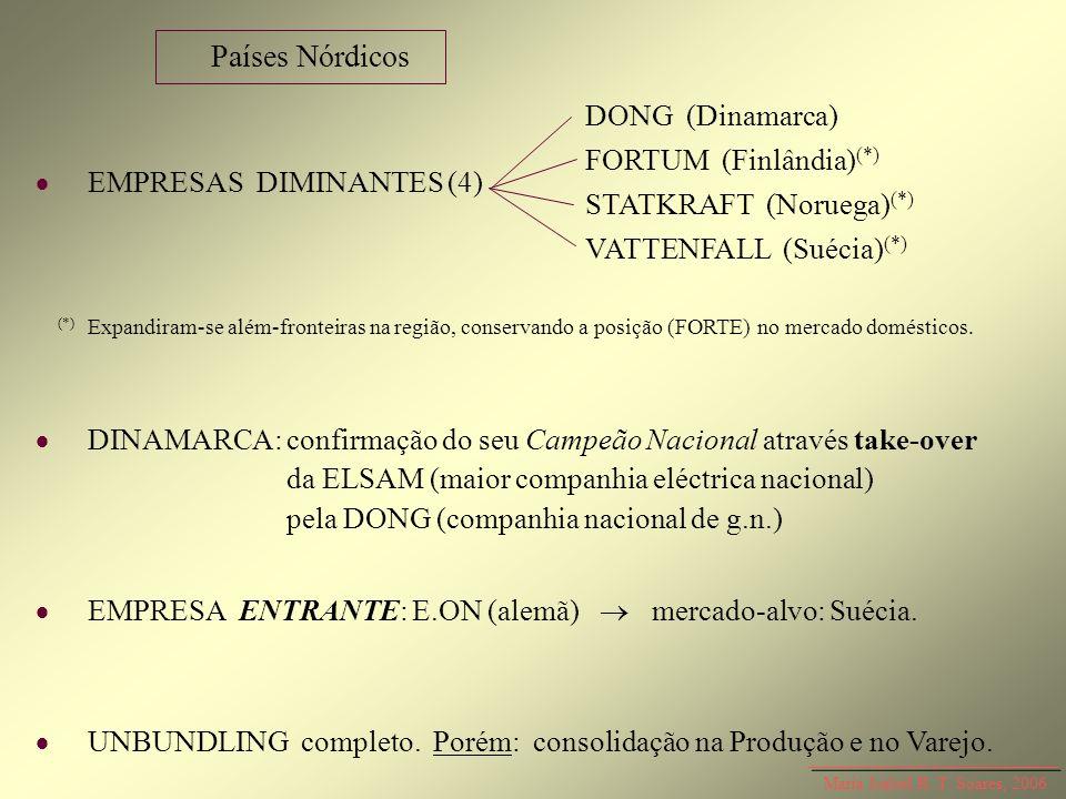 Maria Isabel R. T. Soares, 2006 EMPRESAS DIMINANTES (4) (*) Expandiram-se além-fronteiras na região, conservando a posição (FORTE) no mercado doméstic