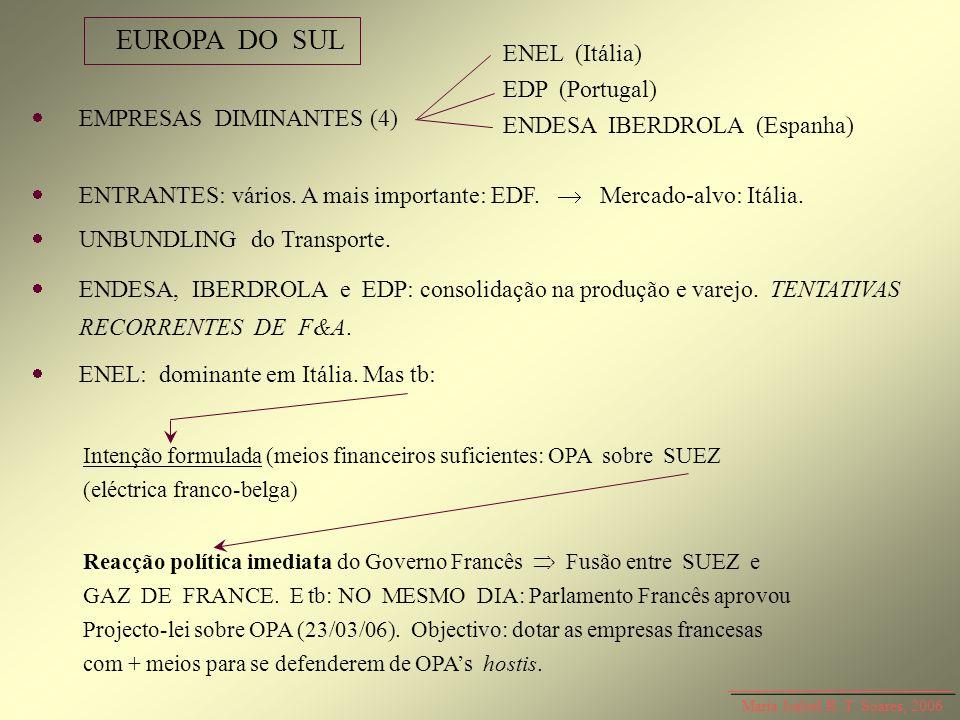 Maria Isabel R. T. Soares, 2006 EMPRESAS DIMINANTES (4) ENTRANTES: vários. A mais importante: EDF. Mercado-alvo: Itália. UNBUNDLING do Transporte. END