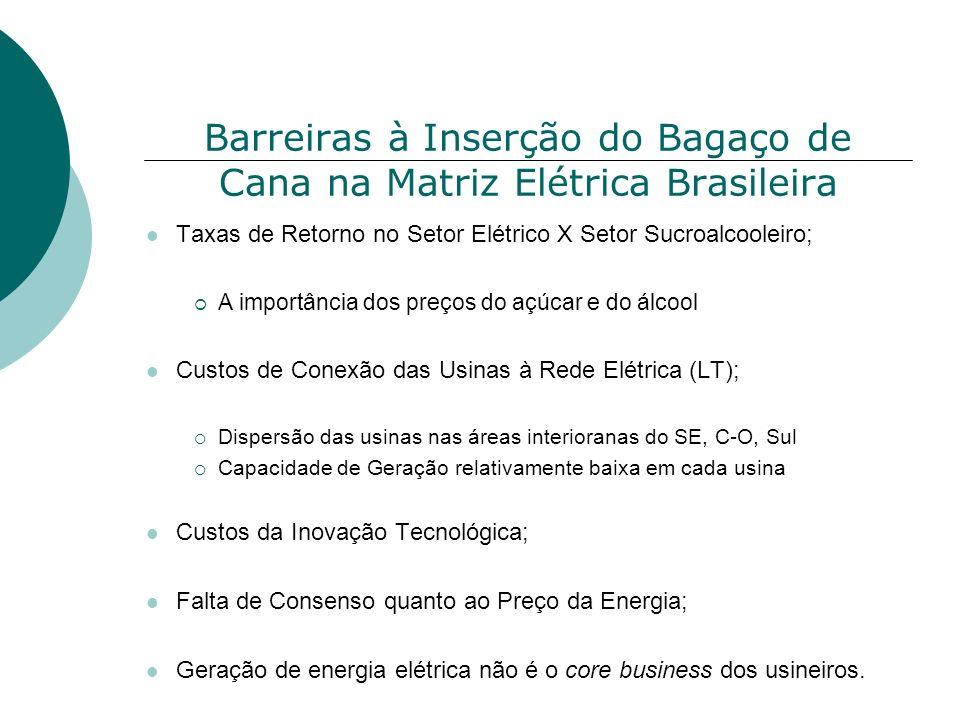 Barreiras à Inserção do Bagaço de Cana na Matriz Elétrica Brasileira Taxas de Retorno no Setor Elétrico X Setor Sucroalcooleiro; A importância dos pre