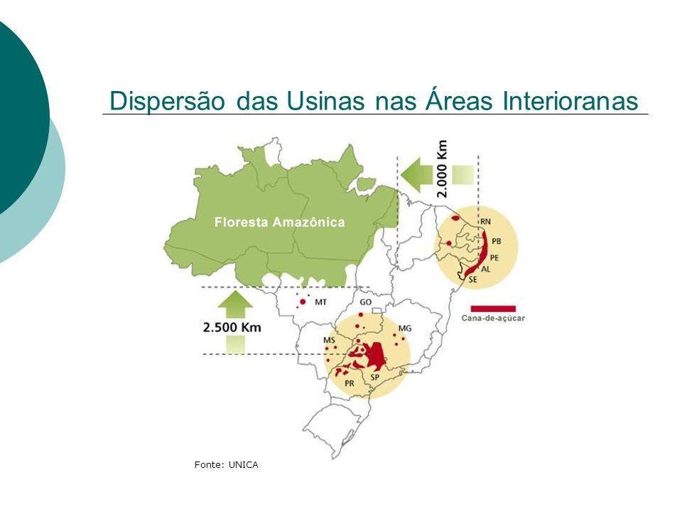 Dispersão das Usinas nas Áreas Interioranas Fonte: UNICA