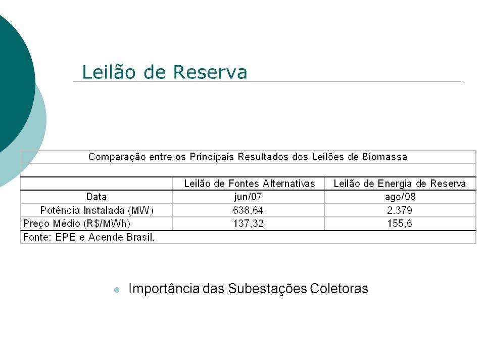 Leilão de Reserva Importância das Subestações Coletoras