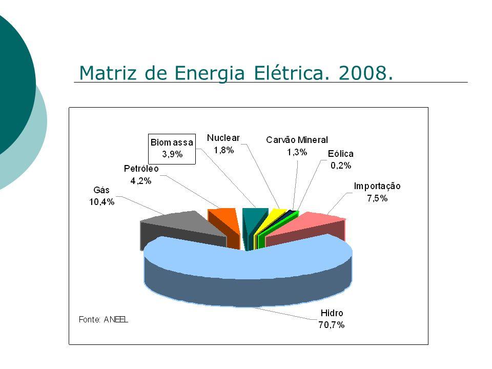 Matriz de Energia Elétrica. 2008.