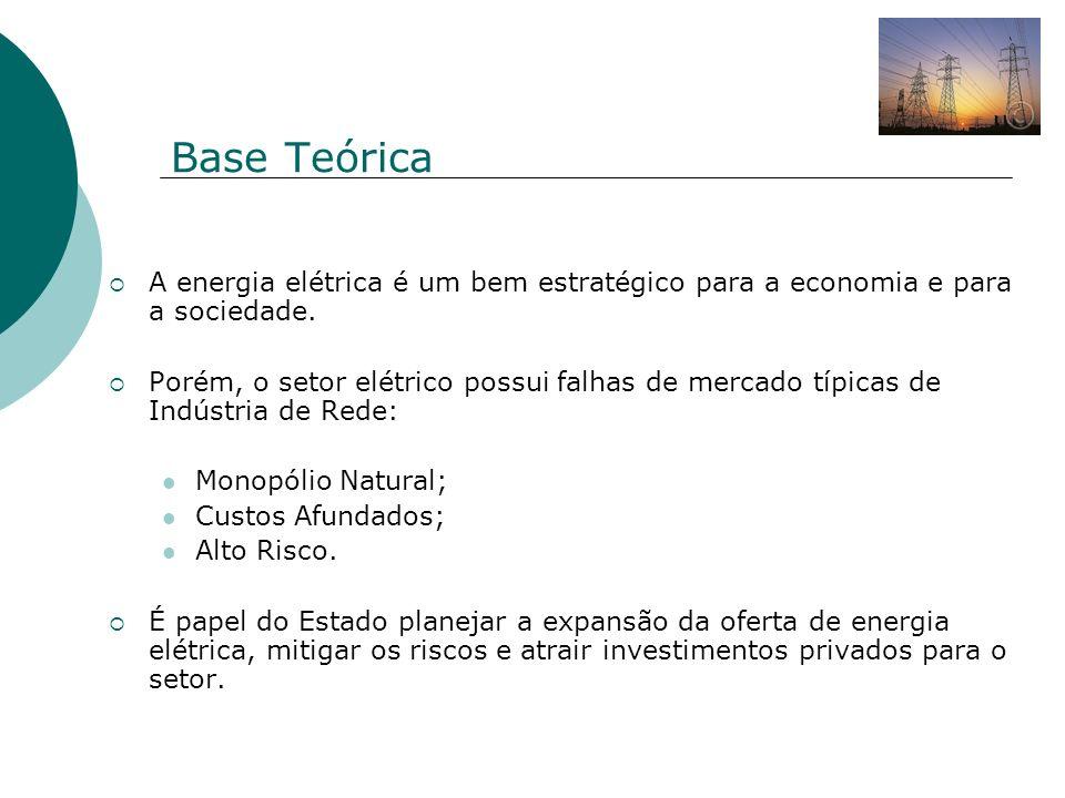 Base Teórica A energia elétrica é um bem estratégico para a economia e para a sociedade. Porém, o setor elétrico possui falhas de mercado típicas de I
