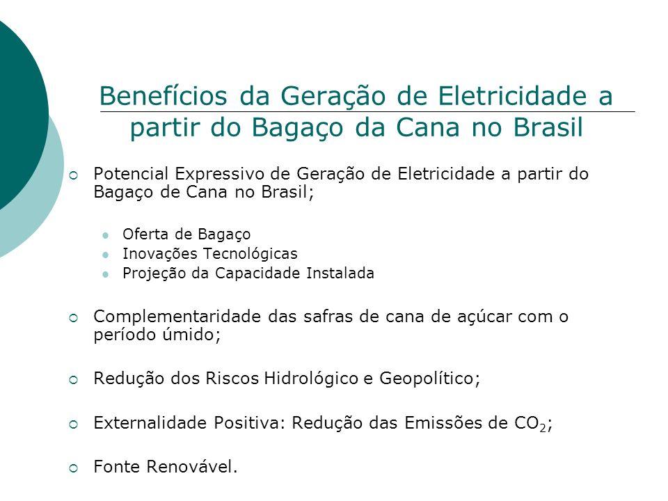 Benefícios da Geração de Eletricidade a partir do Bagaço da Cana no Brasil Potencial Expressivo de Geração de Eletricidade a partir do Bagaço de Cana