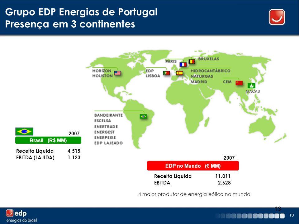 13 MACAU Grupo EDP Energias de Portugal Presença em 3 continentes EDP no Mundo ( MM) Receita Líquida EBITDA 11.011 2.628 2007 Brasil (R$ MM) Receita L
