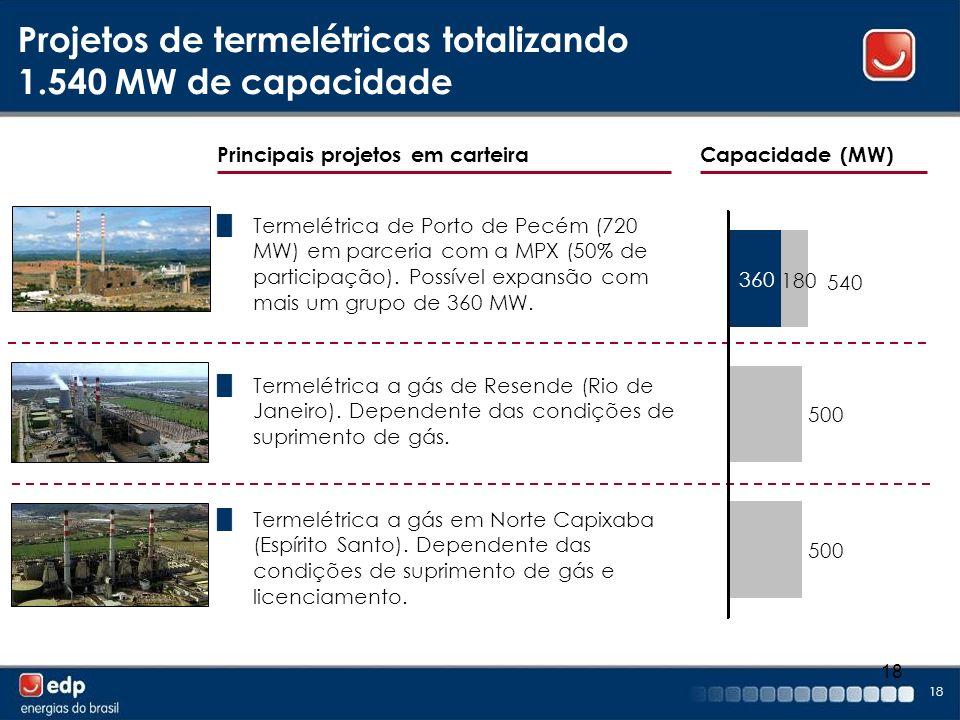 18 Projetos de termelétricas totalizando 1.540 MW de capacidade Capacidade (MW)Principais projetos em carteira Termelétrica de Porto de Pecém (720 MW)