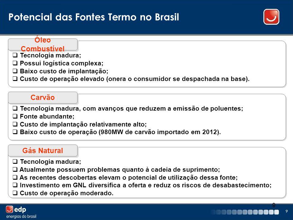 10 Tecnologia madura – o Brasil possui know how em enriquecimento de urânio; Oferta abundante; Elevado custo de implantação; Baixo custo de operação.