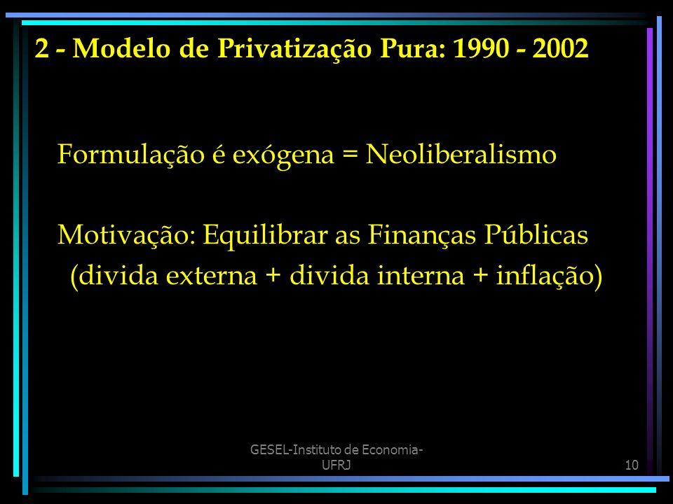 GESEL-Instituto de Economia- UFRJ10 2 - Modelo de Privatização Pura: 1990 - 2002 Formulação é exógena = Neoliberalismo Motivação: Equilibrar as Finanças Públicas (divida externa + divida interna + inflação)