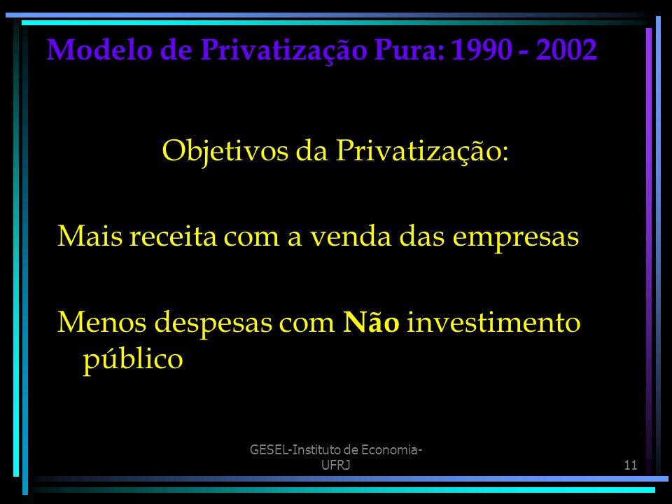 GESEL-Instituto de Economia- UFRJ11 Modelo de Privatização Pura: 1990 - 2002 Objetivos da Privatização: Mais receita com a venda das empresas Menos despesas com Não investimento público