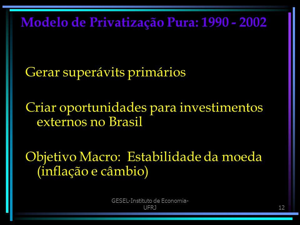 GESEL-Instituto de Economia- UFRJ12 Modelo de Privatização Pura: 1990 - 2002 Gerar superávits primários Criar oportunidades para investimentos externos no Brasil Objetivo Macro: Estabilidade da moeda (inflação e câmbio)