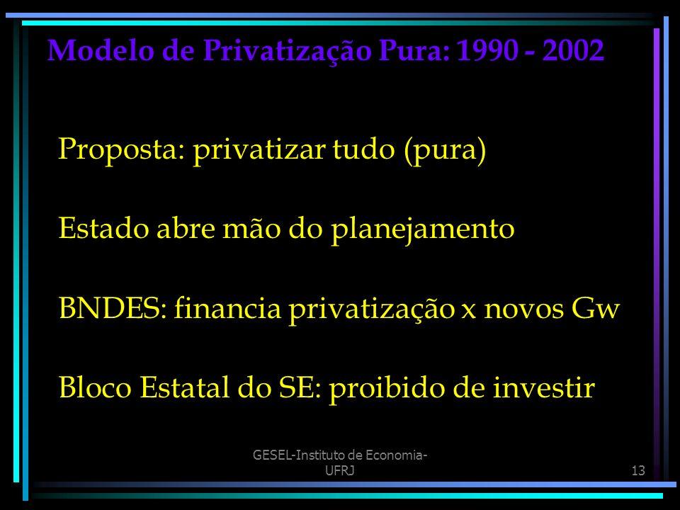 GESEL-Instituto de Economia- UFRJ13 Modelo de Privatização Pura: 1990 - 2002 Proposta: privatizar tudo (pura) Estado abre mão do planejamento BNDES: financia privatização x novos Gw Bloco Estatal do SE: proibido de investir