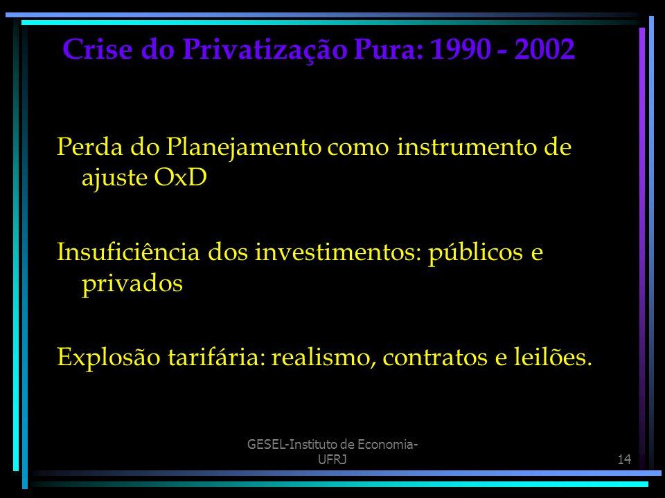 GESEL-Instituto de Economia- UFRJ14 Crise do Privatização Pura: 1990 - 2002 Perda do Planejamento como instrumento de ajuste OxD Insuficiência dos investimentos: públicos e privados Explosão tarifária: realismo, contratos e leilões.