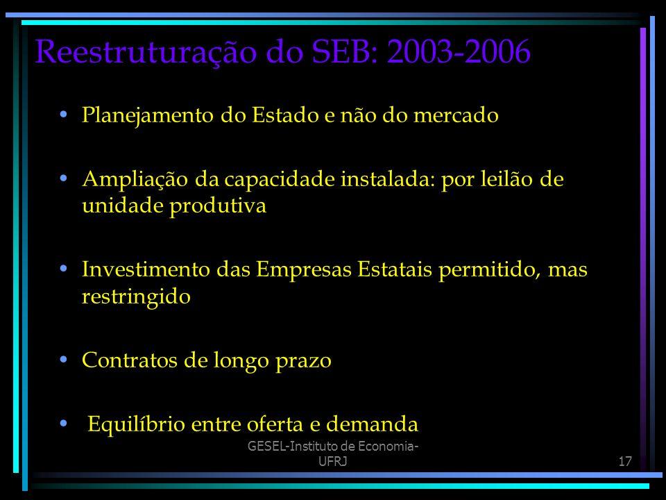 GESEL-Instituto de Economia- UFRJ17 Reestruturação do SEB: 2003-2006 Planejamento do Estado e não do mercado Ampliação da capacidade instalada: por leilão de unidade produtiva Investimento das Empresas Estatais permitido, mas restringido Contratos de longo prazo Equilíbrio entre oferta e demanda