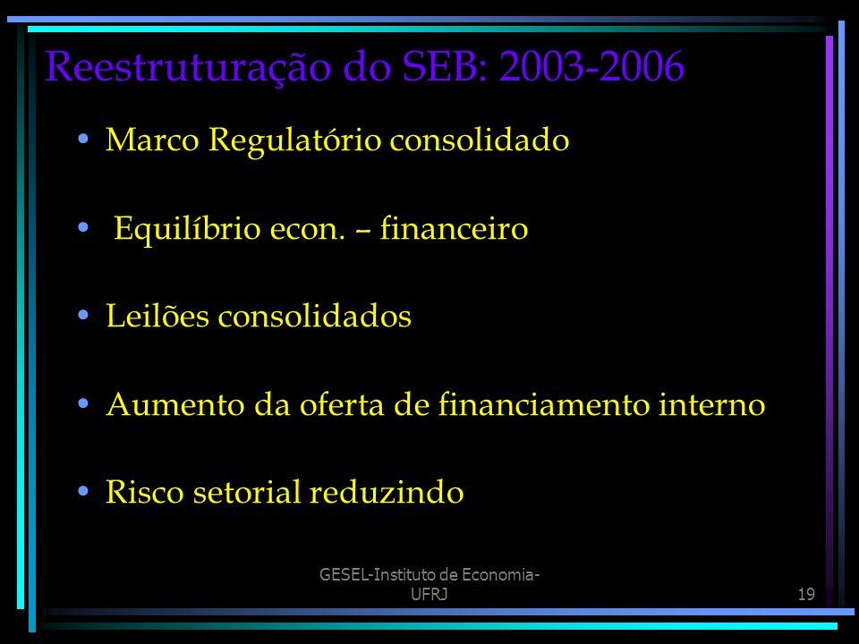 GESEL-Instituto de Economia- UFRJ19 Reestruturação do SEB: 2003-2006 Marco Regulatório consolidado Equilíbrio econ.