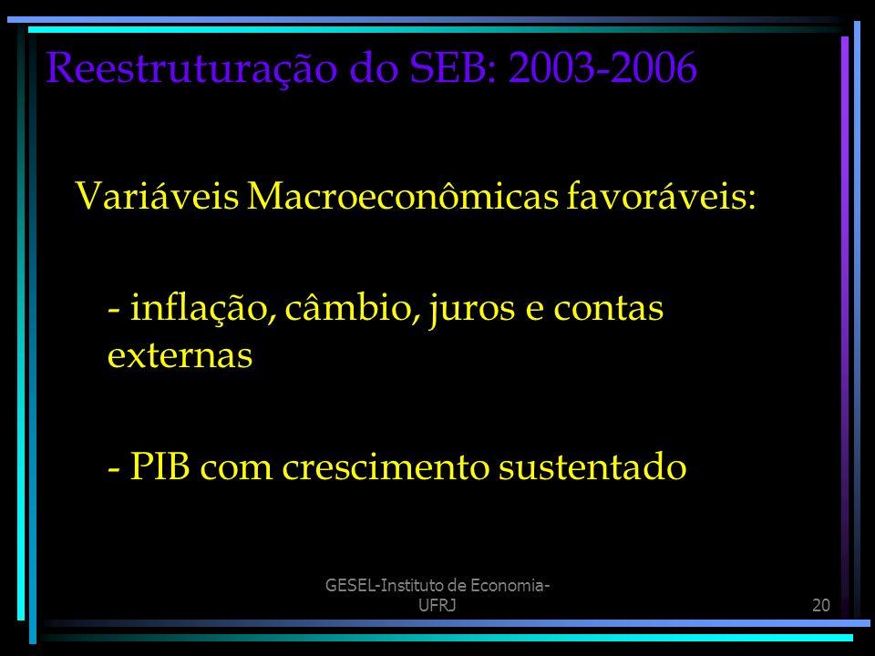 GESEL-Instituto de Economia- UFRJ20 Reestruturação do SEB: 2003-2006 Variáveis Macroeconômicas favoráveis: - inflação, câmbio, juros e contas externas - PIB com crescimento sustentado