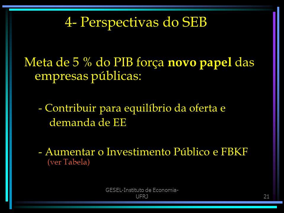 GESEL-Instituto de Economia- UFRJ21 4- Perspectivas do SEB Meta de 5 % do PIB força novo papel das empresas públicas: - Contribuir para equilíbrio da oferta e demanda de EE - Aumentar o Investimento Público e FBKF (ver Tabela)