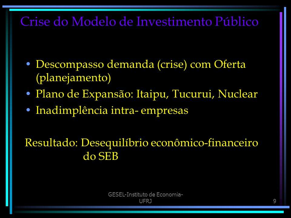 GESEL-Instituto de Economia- UFRJ9 Crise do Modelo de Investimento Público Descompasso demanda (crise) com Oferta (planejamento) Plano de Expansão: Itaipu, Tucurui, Nuclear Inadimplência intra- empresas Resultado: Desequilíbrio econômico-financeiro do SEB