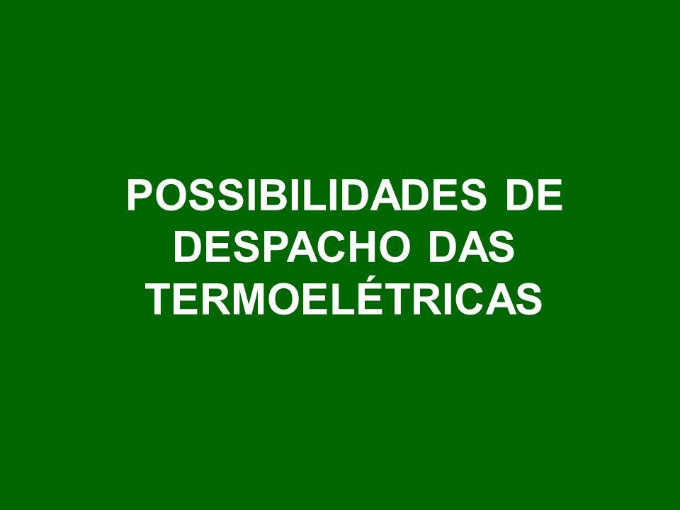 POSSIBILIDADES DE DESPACHO DAS TERMOELÉTRICAS
