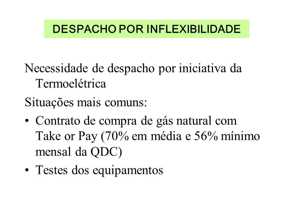DESPACHO POR INFLEXIBILIDADE Necessidade de despacho por iniciativa da Termoelétrica Situações mais comuns: Contrato de compra de gás natural com Take or Pay (70% em média e 56% mínimo mensal da QDC) Testes dos equipamentos