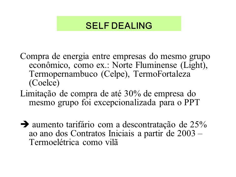 SELF DEALING Compra de energia entre empresas do mesmo grupo econômico, como ex.: Norte Fluminense (Light), Termopernambuco (Celpe), TermoFortaleza (Coelce) Limitação de compra de até 30% de empresa do mesmo grupo foi excepcionalizada para o PPT aumento tarifário com a descontratação de 25% ao ano dos Contratos Iniciais a partir de 2003 – Termoelétrica como vilã