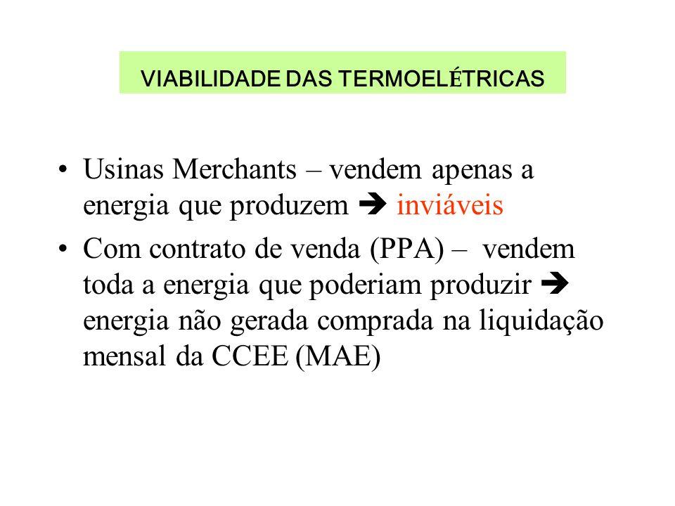 VIABILIDADE DAS TERMOEL É TRICAS Usinas Merchants – vendem apenas a energia que produzem inviáveis Com contrato de venda (PPA) – vendem toda a energia que poderiam produzir energia não gerada comprada na liquidação mensal da CCEE (MAE)