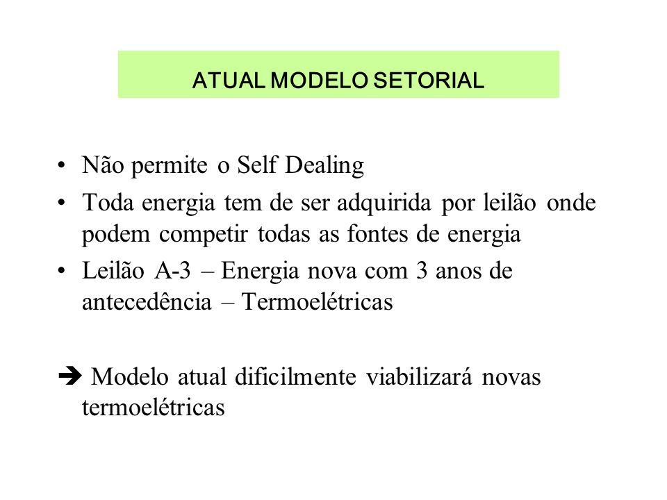 ATUAL MODELO SETORIAL Não permite o Self Dealing Toda energia tem de ser adquirida por leilão onde podem competir todas as fontes de energia Leilão A-