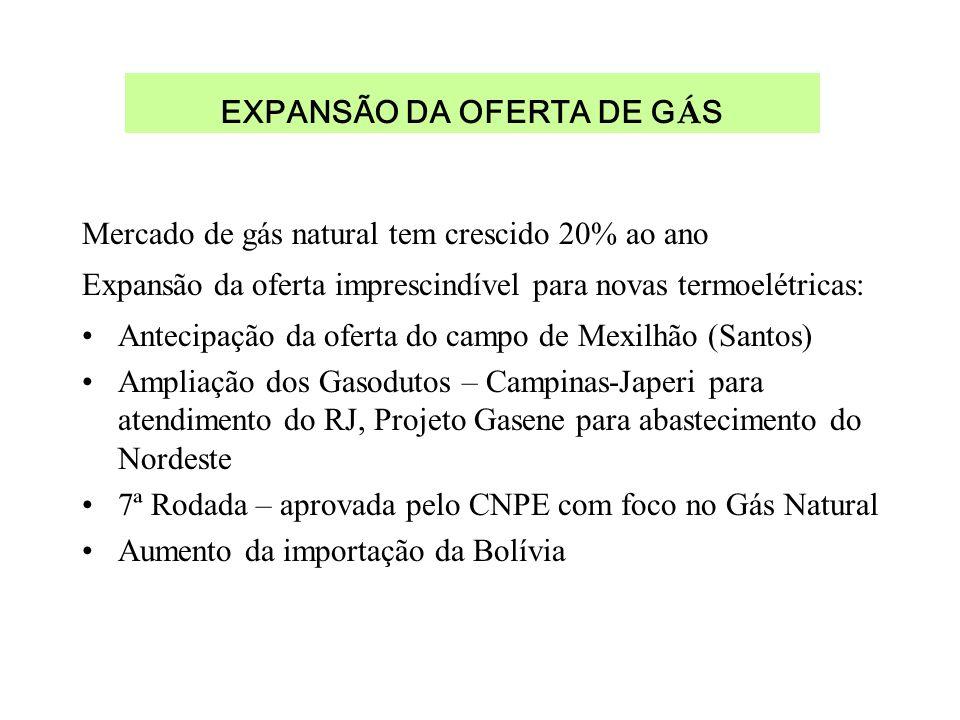 EXPANSÃO DA OFERTA DE G Á S Mercado de gás natural tem crescido 20% ao ano Expansão da oferta imprescindível para novas termoelétricas: Antecipação da oferta do campo de Mexilhão (Santos) Ampliação dos Gasodutos – Campinas-Japeri para atendimento do RJ, Projeto Gasene para abastecimento do Nordeste 7ª Rodada – aprovada pelo CNPE com foco no Gás Natural Aumento da importação da Bolívia