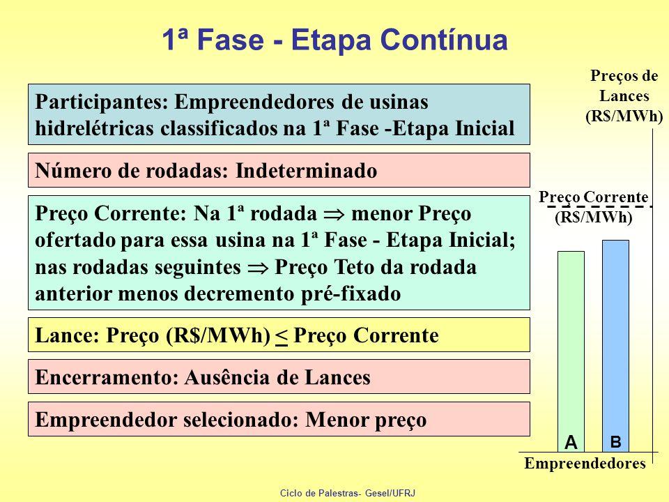 1ª Fase - Etapa Contínua A B Empreendedores Participantes: Empreendedores de usinas hidrelétricas classificados na 1ª Fase -Etapa Inicial Número de ro