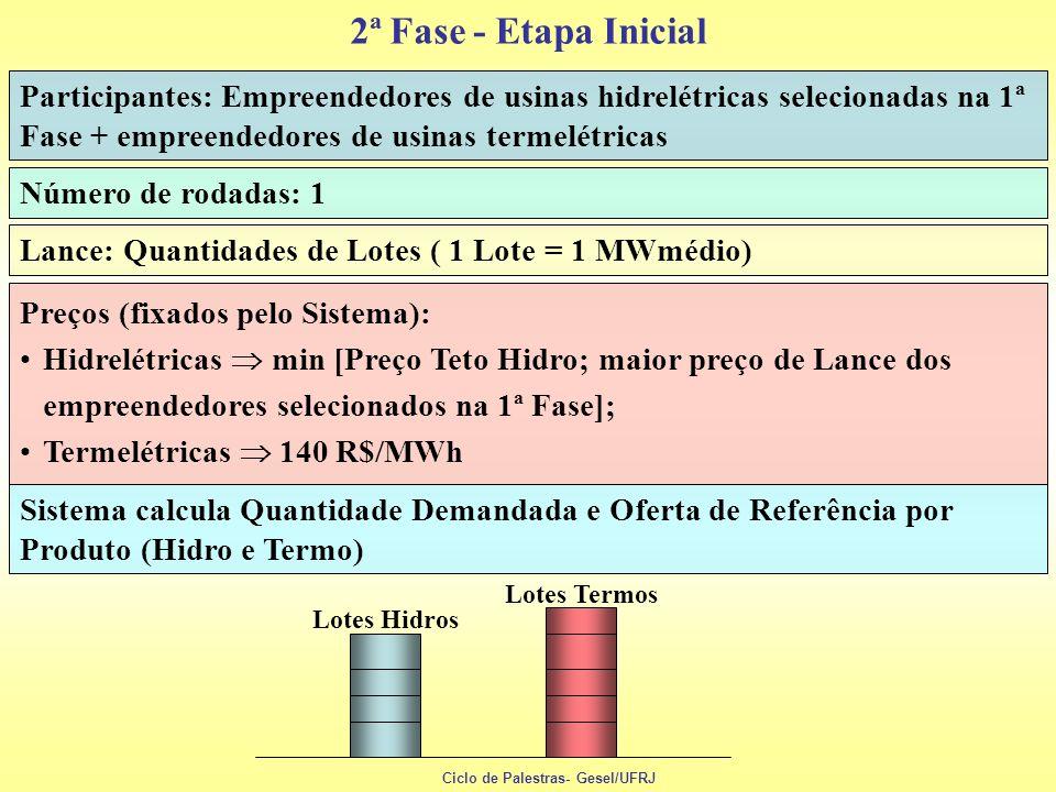 2ª Fase - Etapa Inicial Participantes: Empreendedores de usinas hidrelétricas selecionadas na 1ª Fase + empreendedores de usinas termelétricas Número