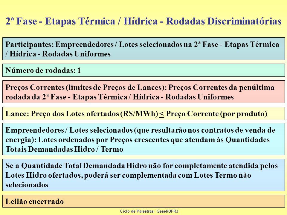 2ª Fase - Etapas Térmica / Hídrica - Rodadas Discriminatórias Participantes: Empreendedores / Lotes selecionados na 2ª Fase - Etapas Térmica / Hídrica