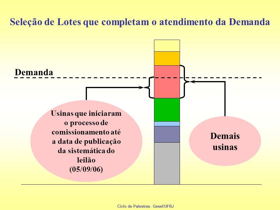Seleção de Lotes que completam o atendimento da Demanda Demanda Demais usinas Usinas que iniciaram o processo de comissionamento até a data de publica